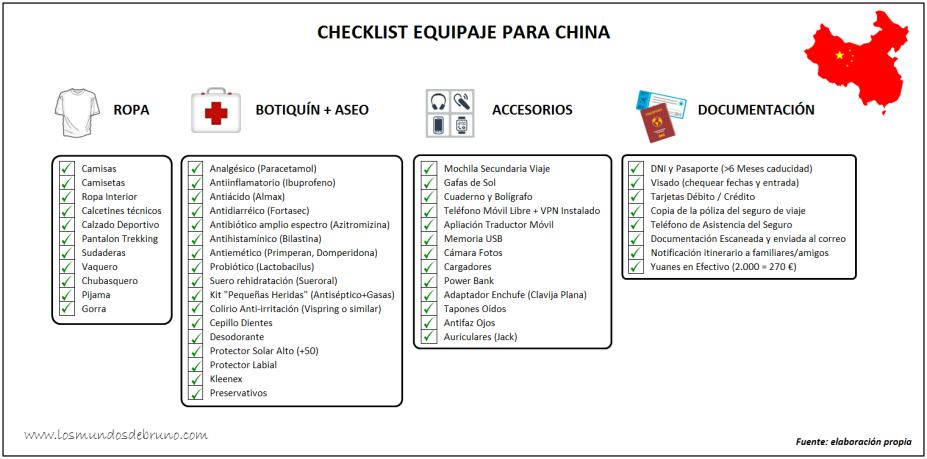 Lista de Comprobacion China copy